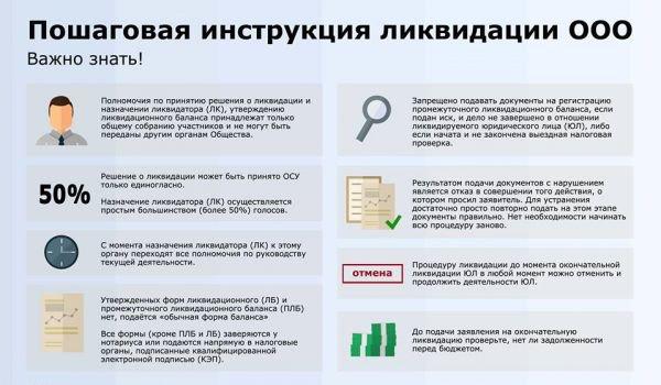 пошаговая инструкция электронного аукциона для заказчика