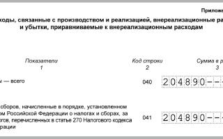 Строка 041 декларации по налогу на прибыль
