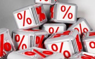 Уплата процентов по кредиту в бухучете