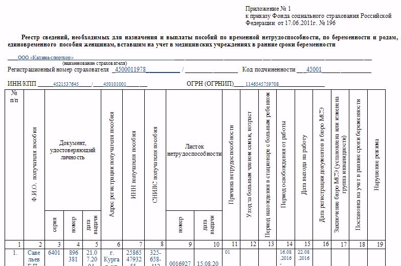 лист получателей прямых платежей