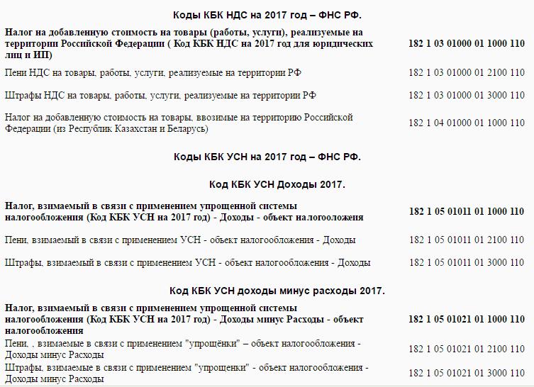 Усн доходы минус расходы кбк 2017 учет запчастей в автосервисе на енвд