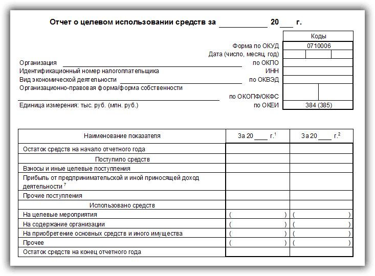 Отчет о целевом использовании средств