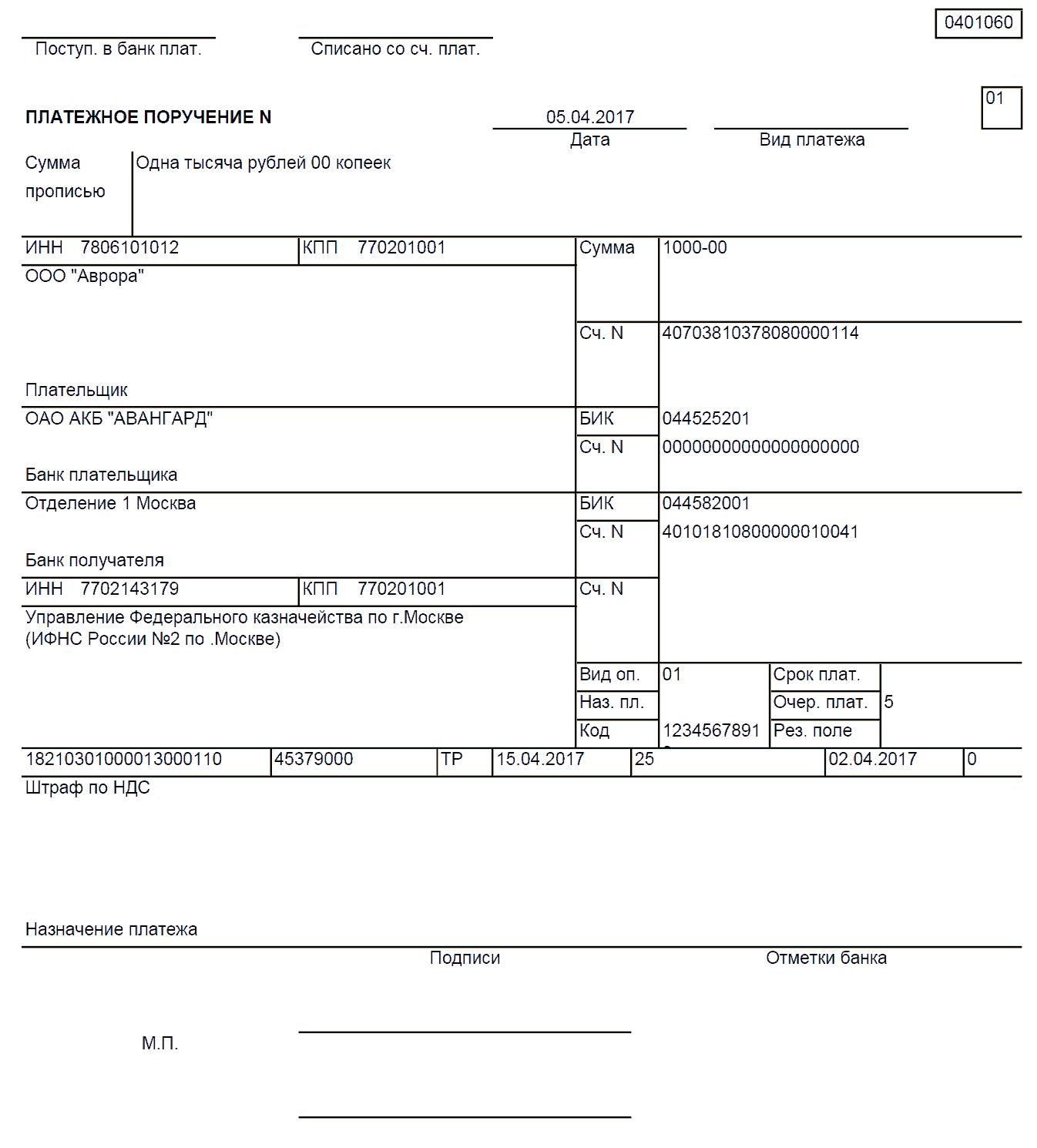 образец назначения платежа по штрафу пфр за несвоевременную сдачу сзв-м