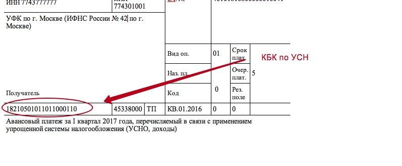 Кбк усн патент 2017 мсфо альянс alliance oil
