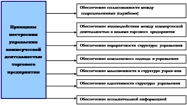 ОКВЭД 2019 – подбираем коды видов деятельности