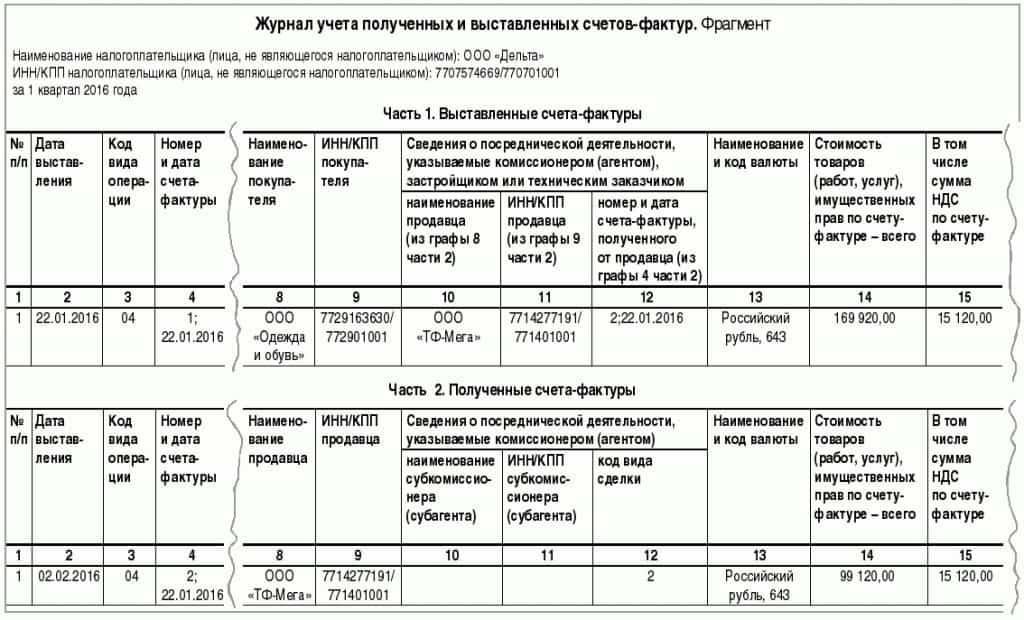 образец заполнения журнала счетов-фактур