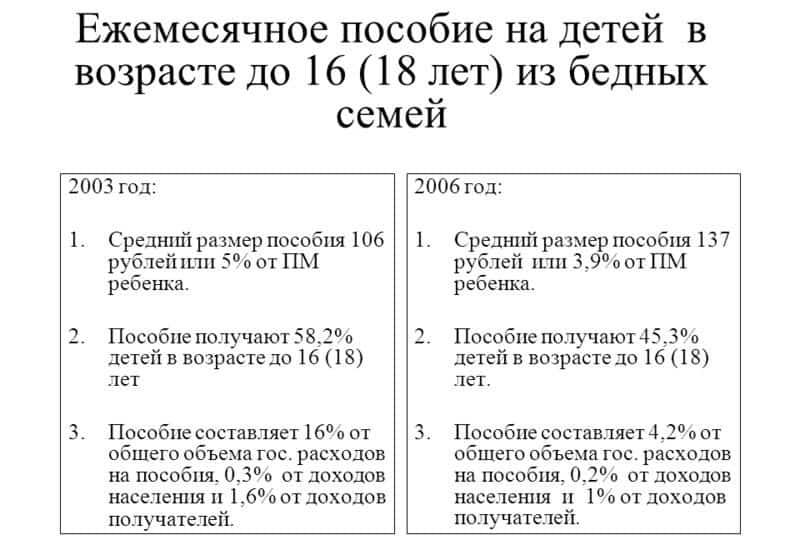 документы на детские пособия в соцзащите до 18 лет в разводе - фото 11